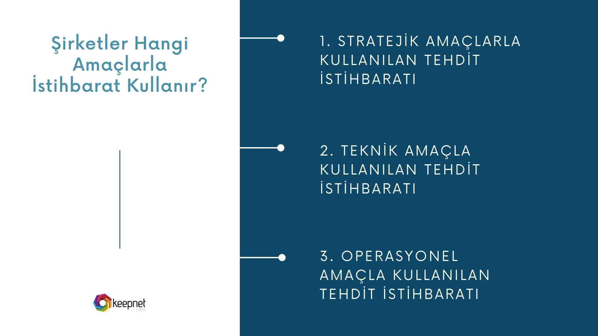Şirketler Hangi Amaçlarla İstihbarat Kullanır?